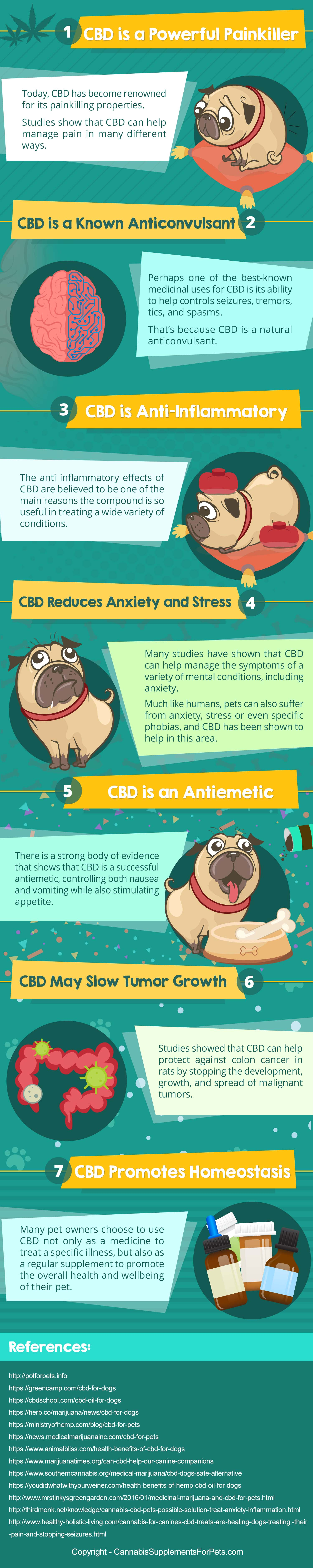 Infographic on the benefits of CBD for pets